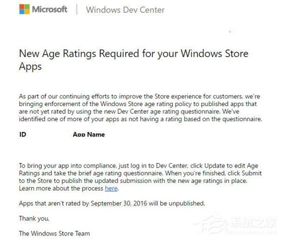 """微软将强制Win10商店应用年龄分级:未完成分级应用将被下架"""""""