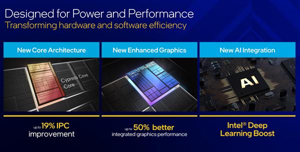 Intel 11代桌面酷睿正式发布!AI视频性能暴涨88%