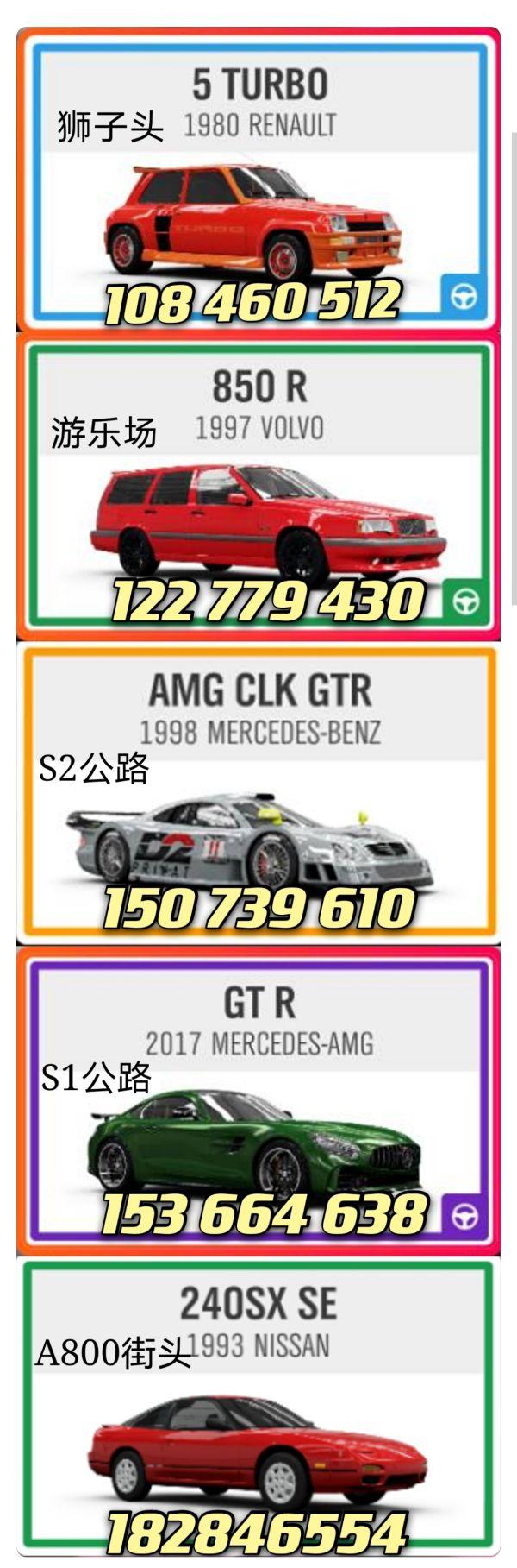 《极限竞速地平线4》S33秋季赛简明赛车推荐 S33秋季赛赛车调校 游戏攻略