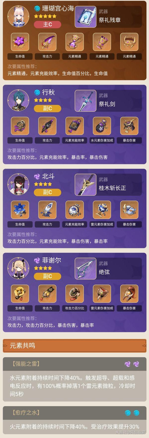 """《原神》精通流珊瑚宫心海阵容推荐 游戏攻略"""""""